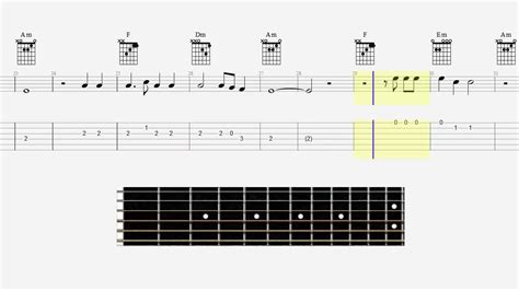Guitar Tab & Chords - Stressed Out - Twenty One Pilots