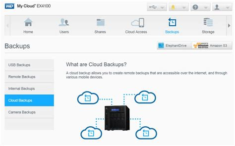 WD My Cloud EX4100 4-Bay Expert Series 16TB NAS Review