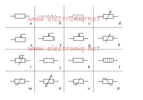 Unusual resistor symbol: resitor with Z overlaid