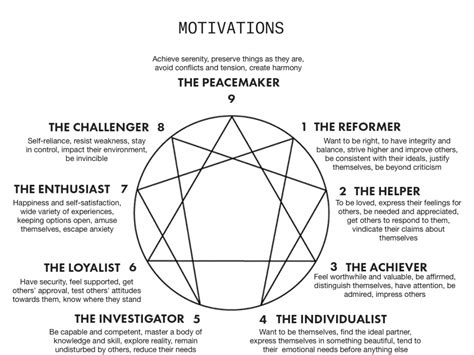 The Enneagram in startups: finding your type – Sarah A