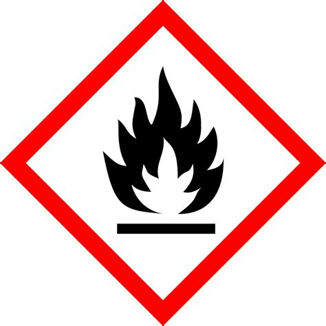 Flammable and Combustible Liquids | Environment, Health