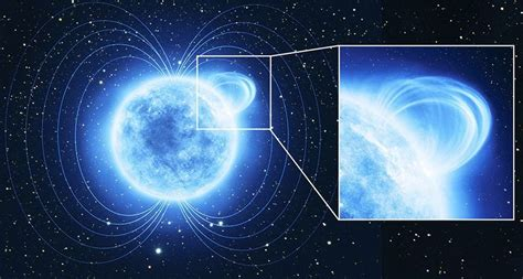 Most powerful magnetic field in Universe | wordlessTech