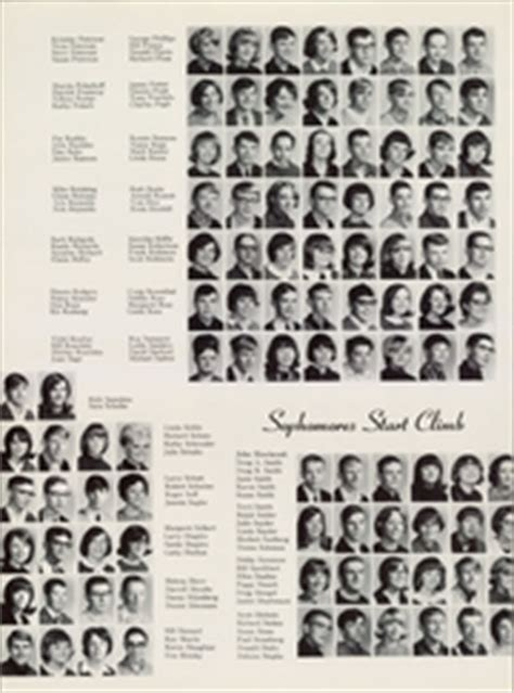 Central High School - Maroon and White Yearbook (Sioux