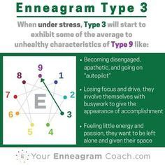 Enneagram Type 3 - Discover, Explore, and Become your best
