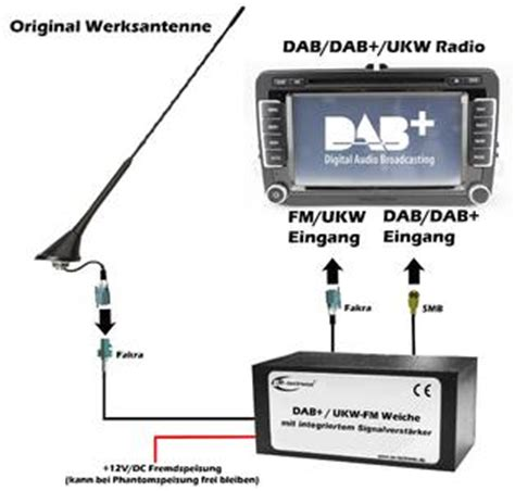 DAB/DAB+/UKW Antennenweiche - ge-tectronic - Pressemitteilung