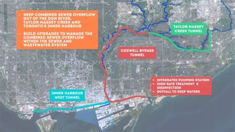 Don River and Central Waterfront & Connected Projects