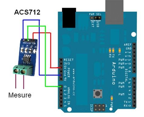 Introduction of ACS712 Current Sensor Module – 30A