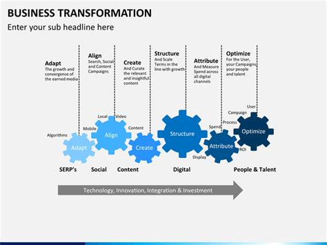 Business Transformation PowerPoint Template | SketchBubble